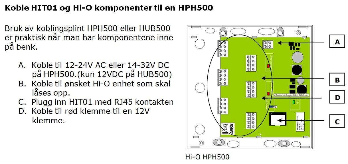 HPH500